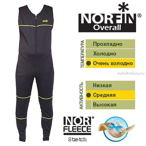 Термобельё Norfin OVERALL