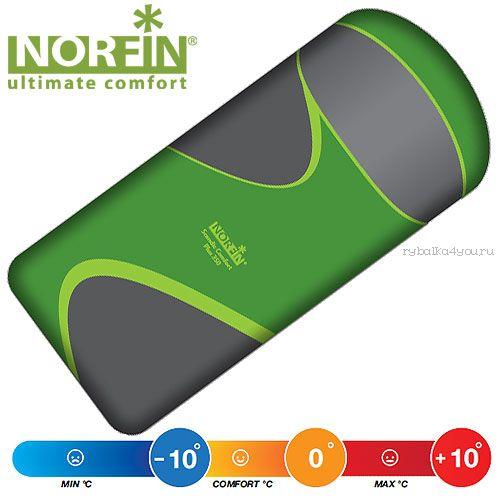 Мешок-одеяло спальный Norfin SCANDIC COMFORT PLUS 350 NF L
