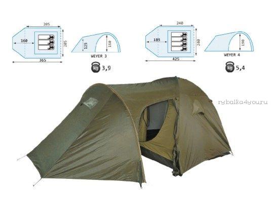 Палатка Reisen  Weyer 3 (olive)